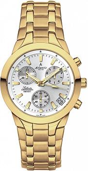 Наручные мужские часы Atlantic 63456.45.21